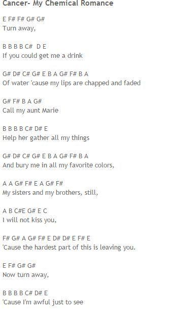 Like I\'m Gonna Lose You Chords John Legend, Meghan Trainor | ukulele ...