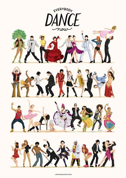 Pulp Fiction Twist Dance Music Poster Pop Culture Iconic Print Gift for Her Fun Pop Art Wall Art Dancing Gift Film Poster Dance Move