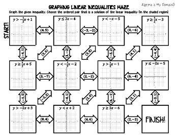 Inb Activity Mazes Graphing Solving Linear Inequalities Linear Inequalities Graphing Linear Inequalities Graphing Inequalities