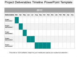 Project Deliverables Timeline Powerpoint Template Gantt Chart Powerpoint Templates Templates