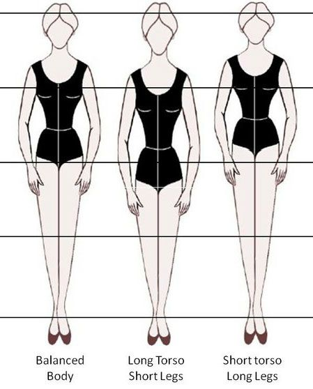 Pin by Klaudia Saghy on Vertical body proportions | Short legs long torso,  Petite body types, Petite body
