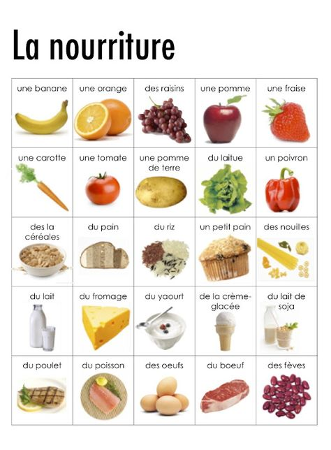 Si vous avez besoin de traductions dans le domaine nourriture en italien contactez-moi s'il vous plait! - French food visual dictionary