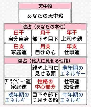 の 日 今年 運勢 誕生