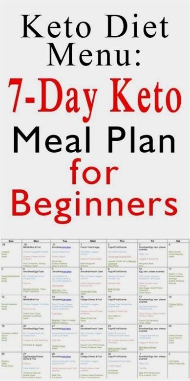 free online keto diet menu plan
