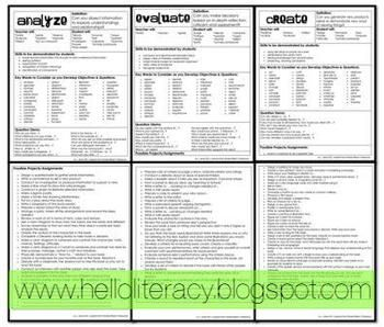 Revised Bloom's Taxonomy Quick Reference Sheets. Good research and they are a free download.