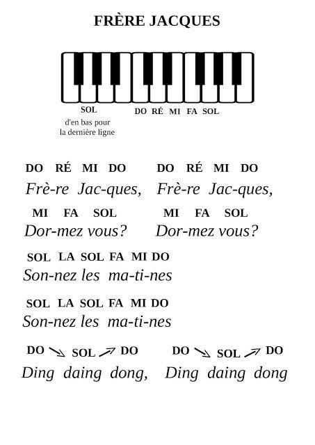 Piano Gnu Frere Jacques Piano Music Notes Piano Chords Piano Music