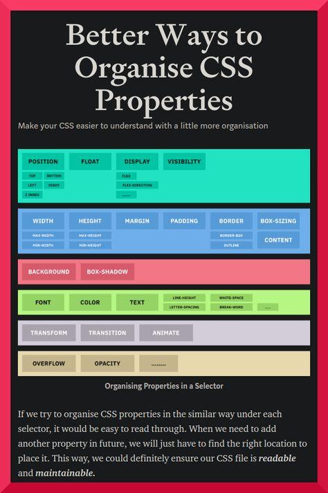 Better Ways To Organise Css Properties Css Word Line Web Development Programming