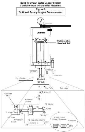Water powered engine diagram wiring diagrams 178 best hydrogen fuel cell vehicles images on pinterest hydrogen gonna run on water malvernweather Choice Image