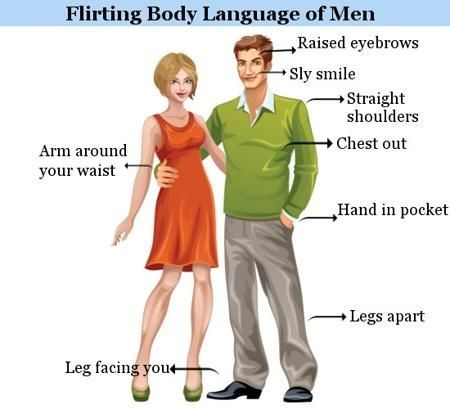 Body signs of attraction