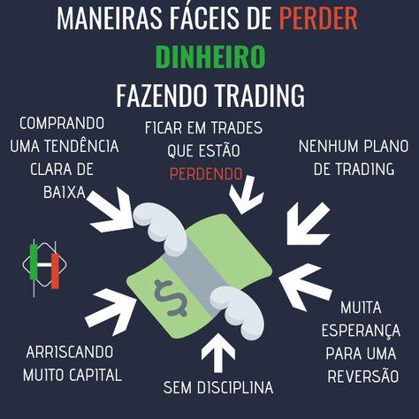 quanto você pode fazer fazendo forex trading