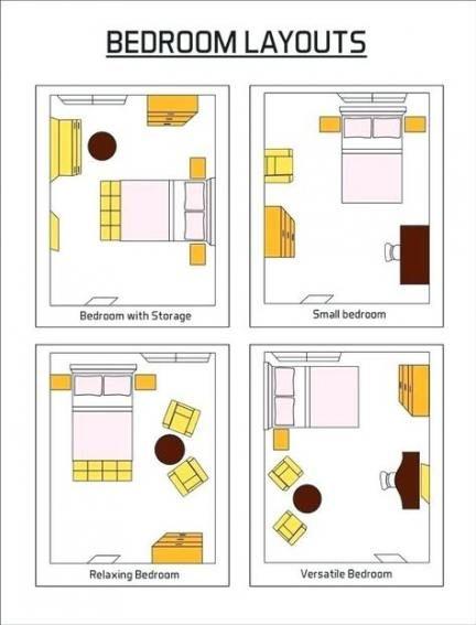 Best Bedroom Furniture Layout 10x10 Ideas Bedroom Arrangement Master Bedroom Layout Bedroom Layouts