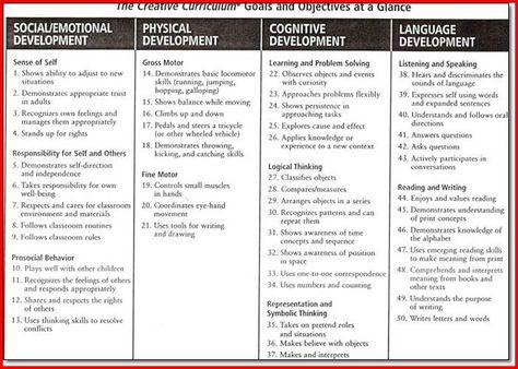 Creative Curriculum Preschool Lesson Plan Template  Google Search