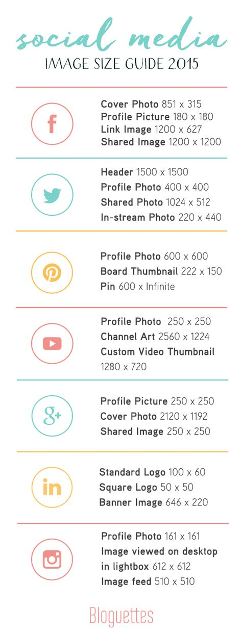 Social Media Image Size Guide 2015!  Refer us to someone that uses our recruiting to make a hire and we will reward you travel. Email me at carlos@recruitingforgood.com