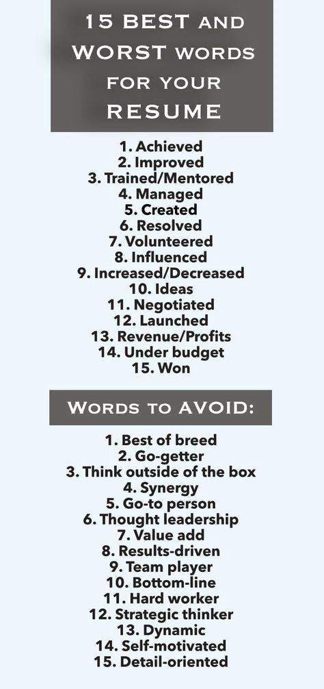 Pin By Caitlin Ippolito On Helpful Things And Other Stuff In 2020 Job Resume Job Interview Tips Job Interview Advice