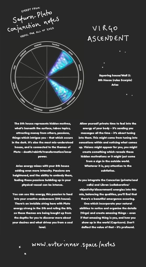 Natal Chart | Ascendant Sign | Rising Sign | Outer Inner Space #astrology#energyclearing #risingsign #ascendentsign #energymanagement #aries #taurus #gemini #cancer #Leo #virgo #libra #scorpio #sagittarius #capricorn #aquarius #pisces #birthchart #natalchart #horoscope #zodiac #zodiacsigns #receptivity #ariesrising #taurusrising #geminirising #cancerrising #Leorising #virgorising #librarising #scorpiorising #sagittariusrising #capricornrising #aquariusrising #piscesrising