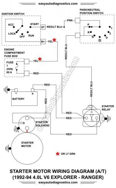 Ford Ranger Starter Relay Wiring | Ford ranger, Diagram, Ranger 4x4 | Ford Relay Wiring Diagram |  | Pinterest