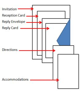 Invitation Design Workshop _ How To Assemble Invitations In The Proper Order | Invitation Design