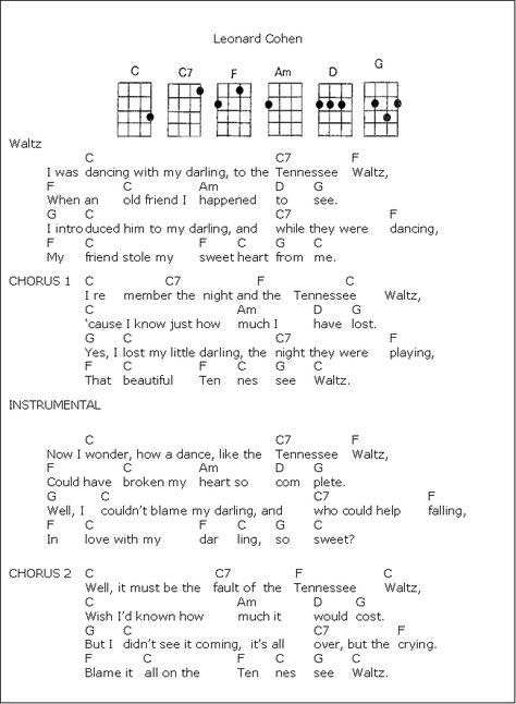 Blue Moon Ukulele Sheet Music Notation Pinterest Blue Moon