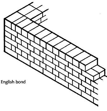 English bond bdcs building design and construction systems english bond bdcs building design and construction systems pinterest brick bonds english bond and bricks ccuart Images