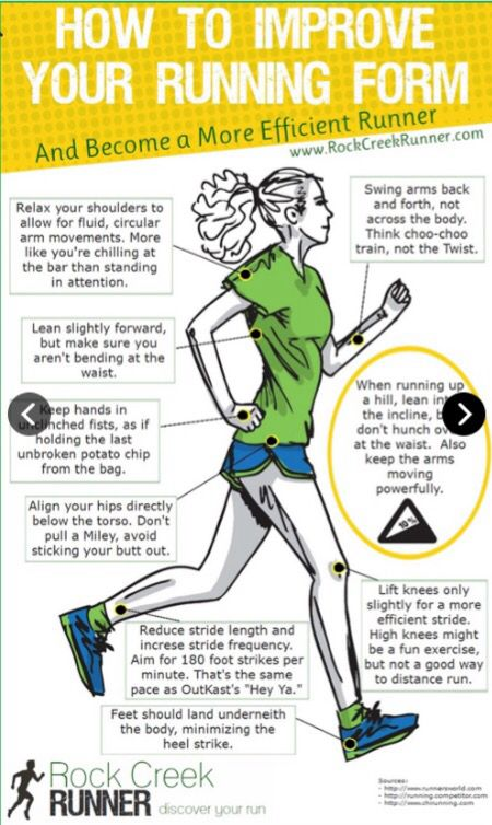 How to improve your running form #runningform #tips #beginners ...