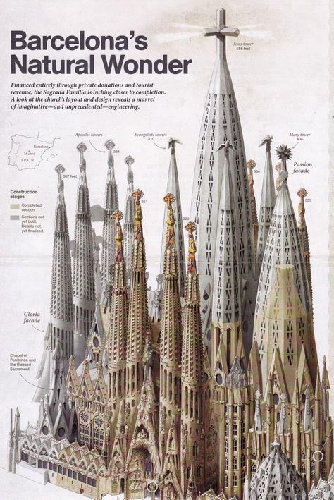470 Gaudi Ideas Gaudi Antonio Gaudí Antoni Gaudi