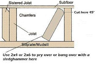 Sistering a floor joist -- but you can't do it from these instructions! #FloorJoist #OldHouse #Carpentry #HomeRepair