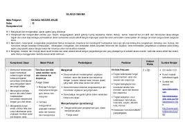 Download Rpp Dan Silabus K13 Sma Kelas X Bahasa Indonesia Background Bahasa Sma Bahasa Indonesia