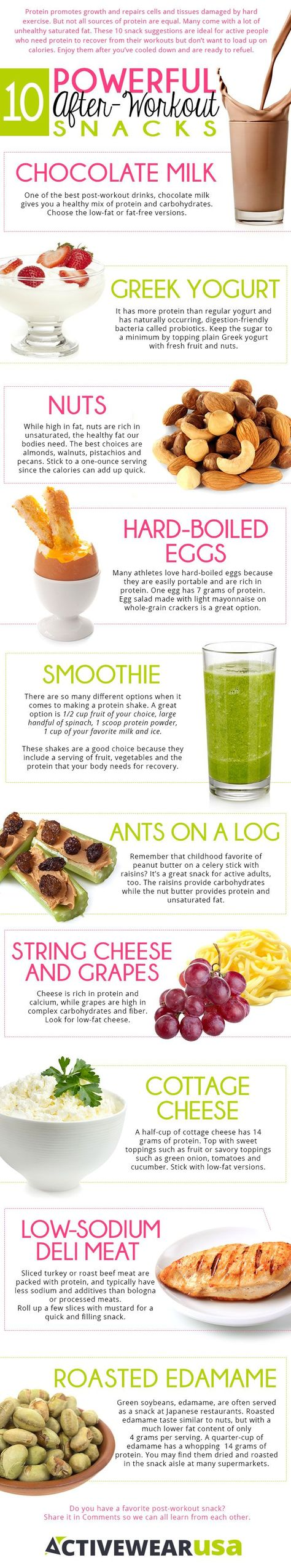 10 Powerful After Workout Snacks - Protein is the building ...