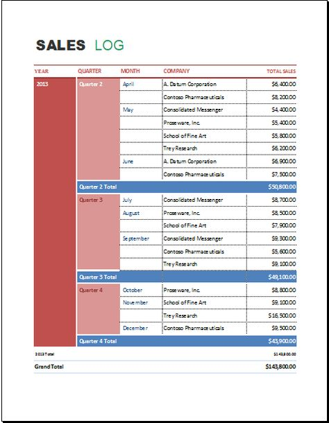Weekly Sales Report Template DOWNLOAD at    wwwbizworksheets - monthly sales report spreadsheet