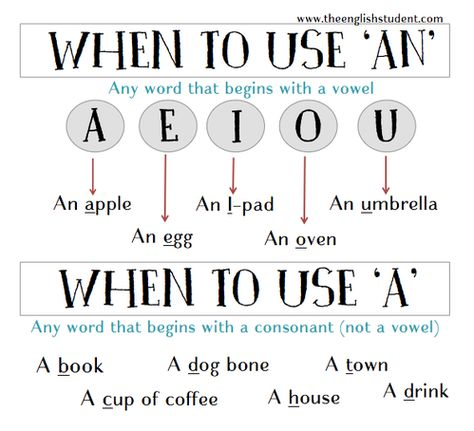 When To Use A and An
