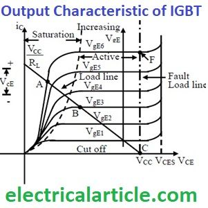 Insulated Gate Bipolar Transistor Igbt Transistors Bipolar
