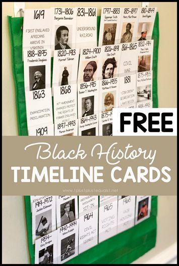 Black History Timeline Card Printables