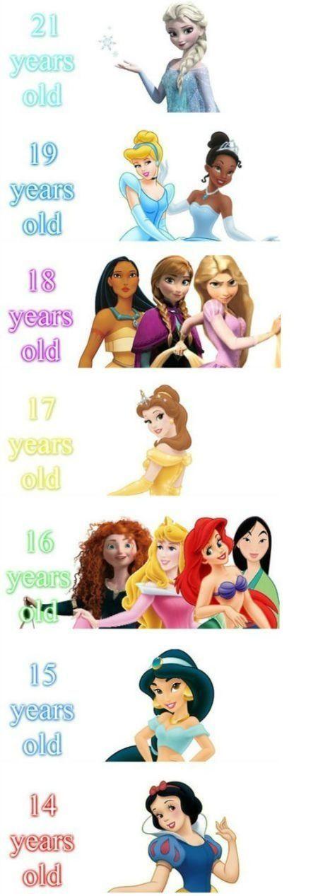 Funny Disney Memes So True Funny Disney Memes Disney Funny Memes True Disney Princess Ages Disney Funny Disney Memes