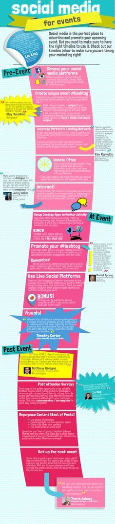 Social Media for Events Timeline Infographic - Ticketbud