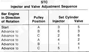 Image result for cummins isx bolt torque specs | pint inside