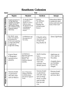 Southern Colonies Graphic Organizer Chart With Answer Key Southern Colonies Social Studies Map Activities Social Studies Maps