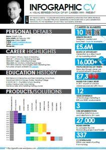 Infographics on Pinterest   Resume