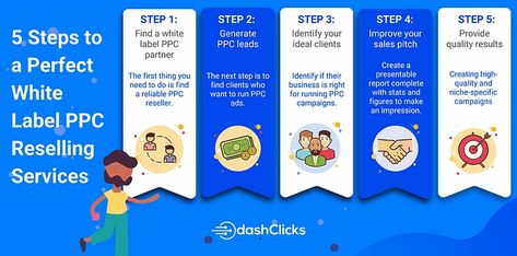 5 Steps to a Perfect White Label PPC Reselling Services