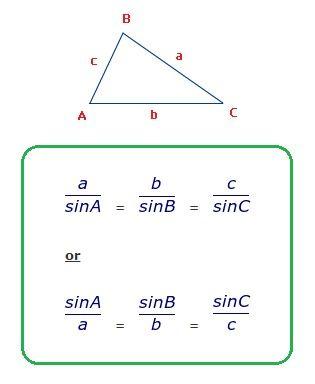 Sine Rule For Triangles Teaching Math Triangle Rules Trigonometry