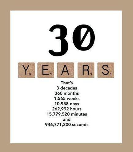 30 Geburtstag Witze Auf Bilder Geschenke 30 Geburtstags Geschenke 30th Birthday Quotes 30th Birthday Funny 30th Birthday Cards