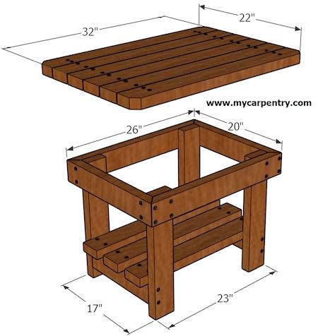 Patio End Table In 2019 Wood Tables Diy