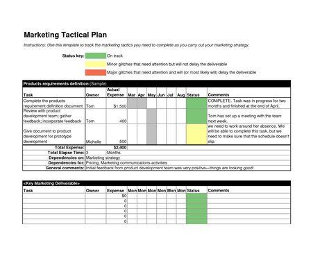 Marketing Plan Excel Template Entrepreneurship Pinterest - real estate business plan template