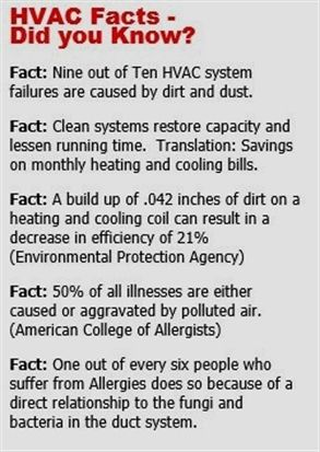 This Article Has Premium Tips For Your Hvac Needs Hvac
