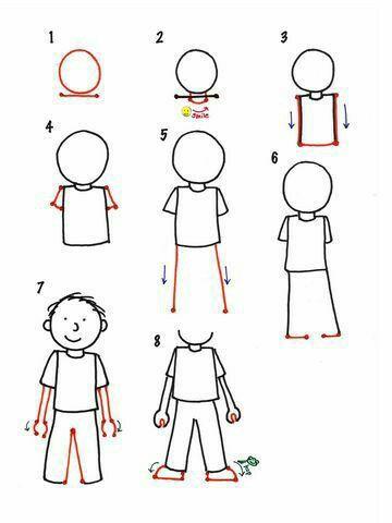 Pin De Gabriela Toa En Drawing Clases De Dibujo Para Niños Dibujos Faciles Para Niños Dibujos Sencillos Para Niños