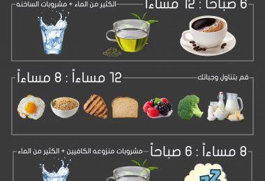 كيف تحقق عشرة الآف خطوة في اليوم خلود ابوزيد Health Facts Food Health And Nutrition Nutrition