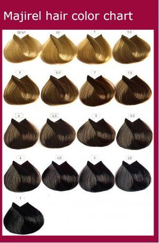 Majirel Hair Color Chart Instructions Ingredients Hair Color Chart Professional Hair Color Chart Loreal Hair Color Chart