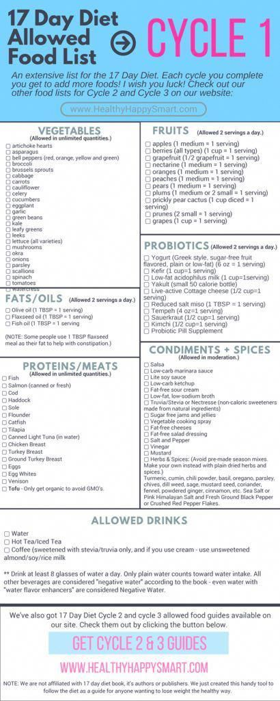 17 day diet and constipation