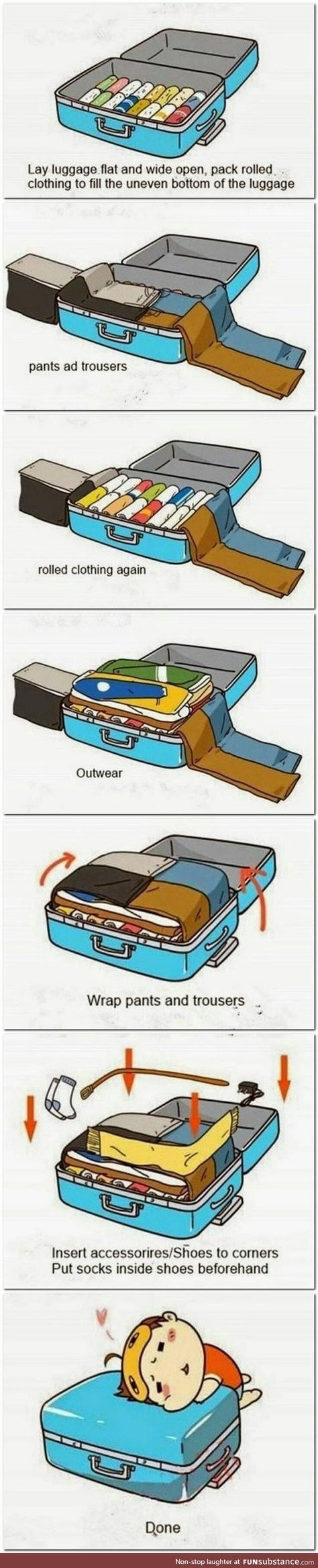Funny pictures about Packing Luggage Properly. Oh, and cool pics about Packing Luggage Properly. Also, Packing Luggage Properly photos. Travelling Tips, Packing Tips For Travel, Travel Essentials, Packing Hacks, Packing Ideas, Travel Hacks, Budget Travel, Smart Packing, Cruise Packing