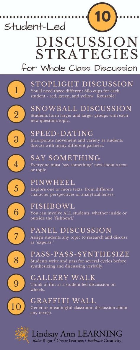10 Student Led Discussion Strategies for Whole Class Discussion