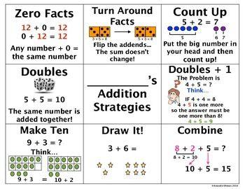 Addition Strategy Mat Mini Anchor Chart Addition Strategies Math Facts Addition Anchor Charts